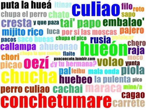 Modismo chilien